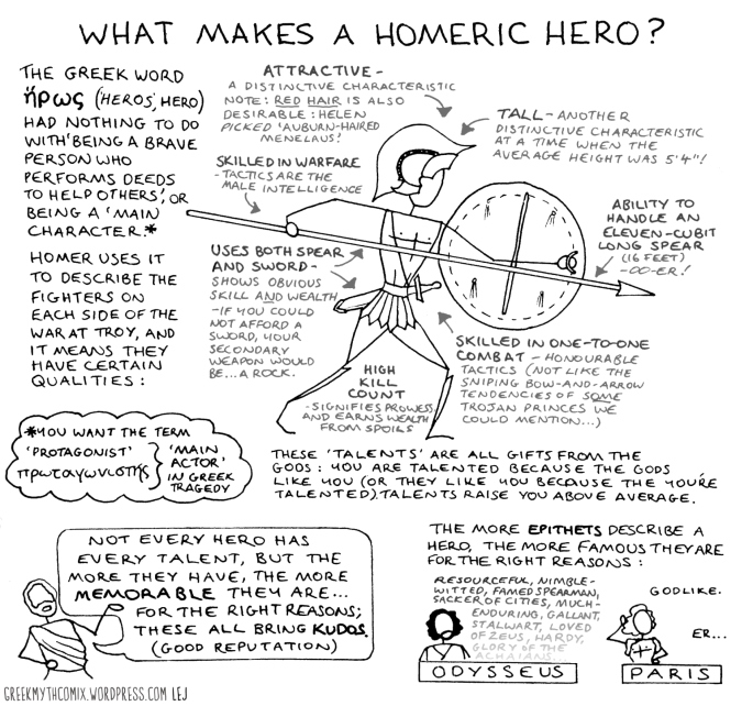 illustration, homeric hero