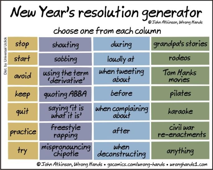 new-years-resolution-generator